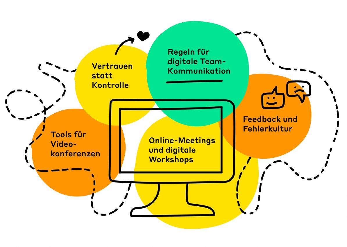 Infografik_Digitale_Zusammenarbeit
