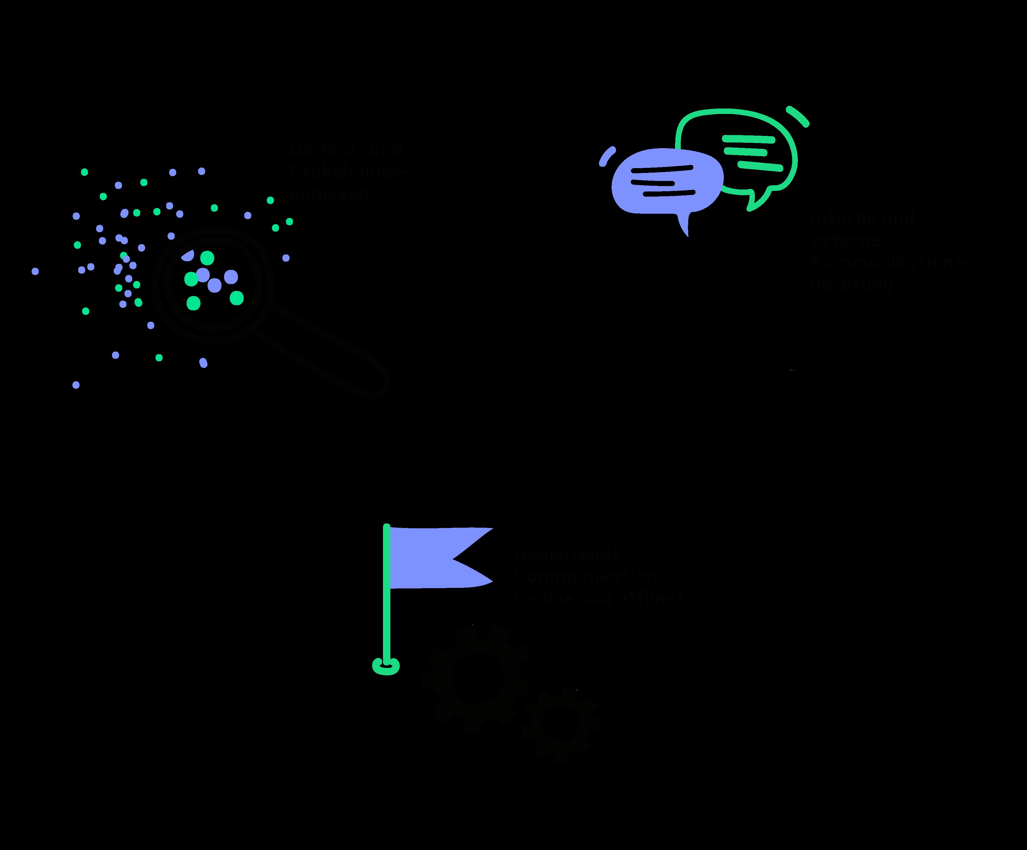 Lots_infografik_Bau_und_Projektkommunikation